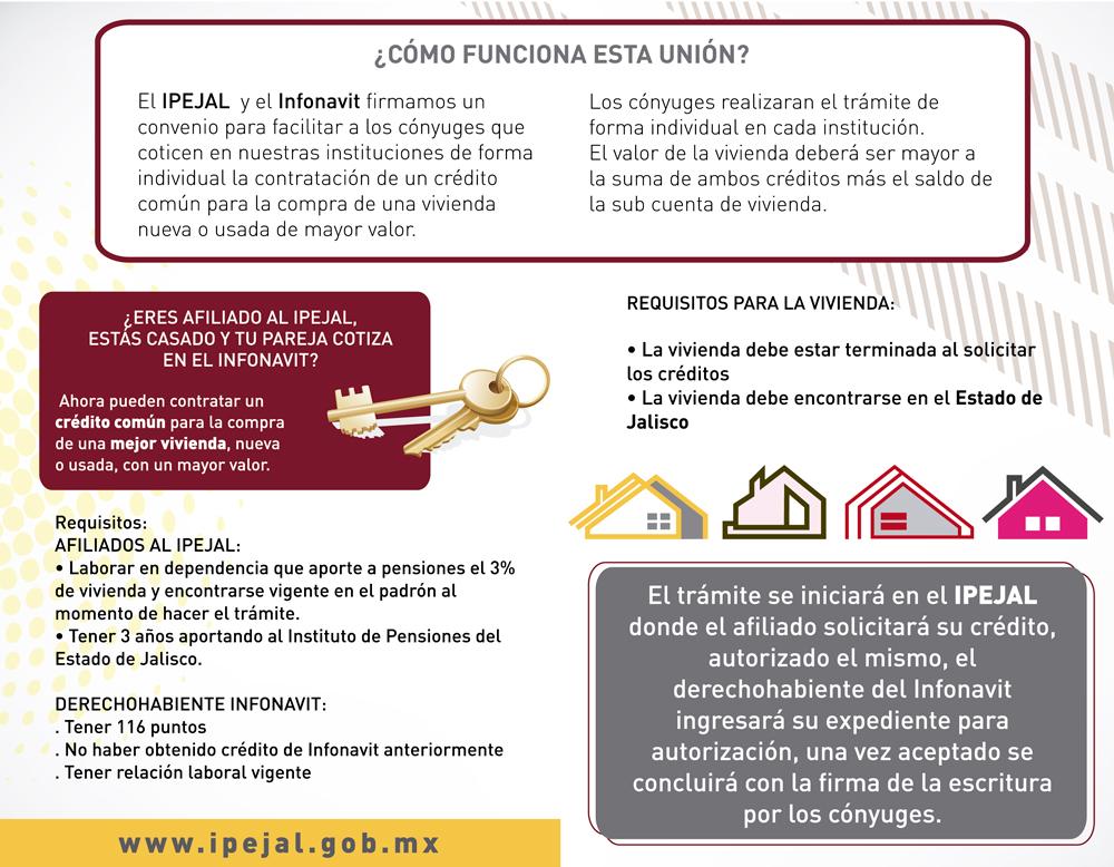 solicitud de prestamo hipotecario en el instituto de pensiones del estado de jalisco